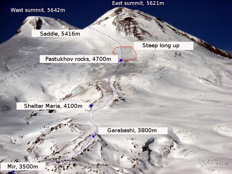 Mt Elbrus routes